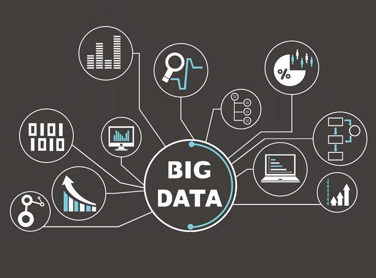 Big Data Security Analytics