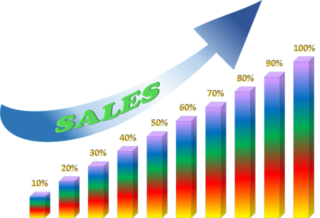 Methods to Improve Sales on Shopify